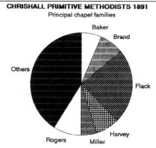 Chrishall-chapel-Prims